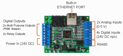 TRi - Triangle Research Int'l Super PLC NANO-10 , 4DI, 2AI, 4DO, RS-485, Ethernet port